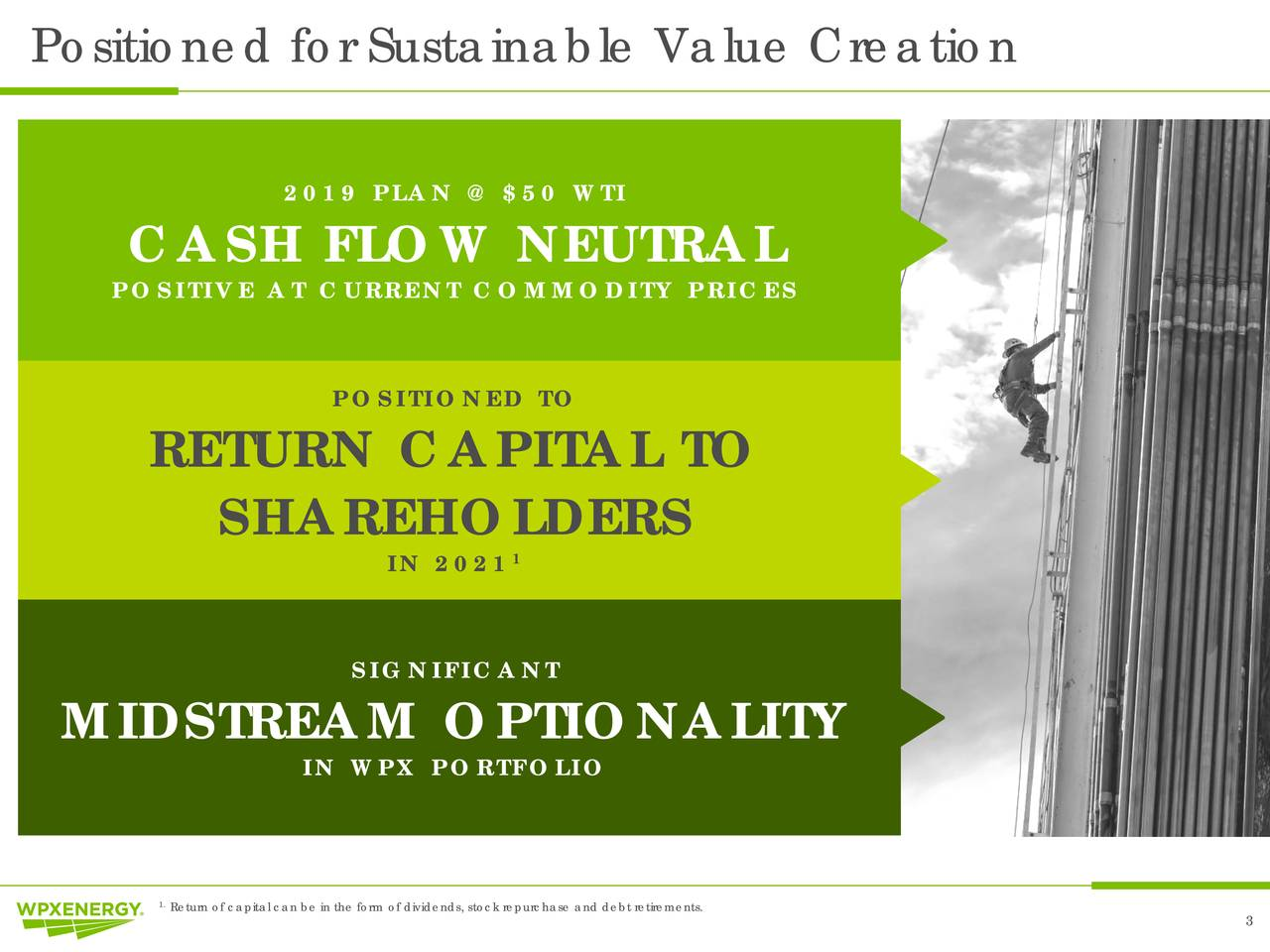 2019 PLAN @ $50 WTI CASH FLOW NEUTRAL POSITIVE AT CURRENT COMMODITY PRICES POSITIONED TO RETURN CAPITAL TO SHAREHOLDERS IN 20211 SIGNIFICANT MIDSTREAM OPTIONALITY IN WPX PORTFOLIO 1Return of capital can be in the form of dividends, stock repurc3ase and debt retirements.