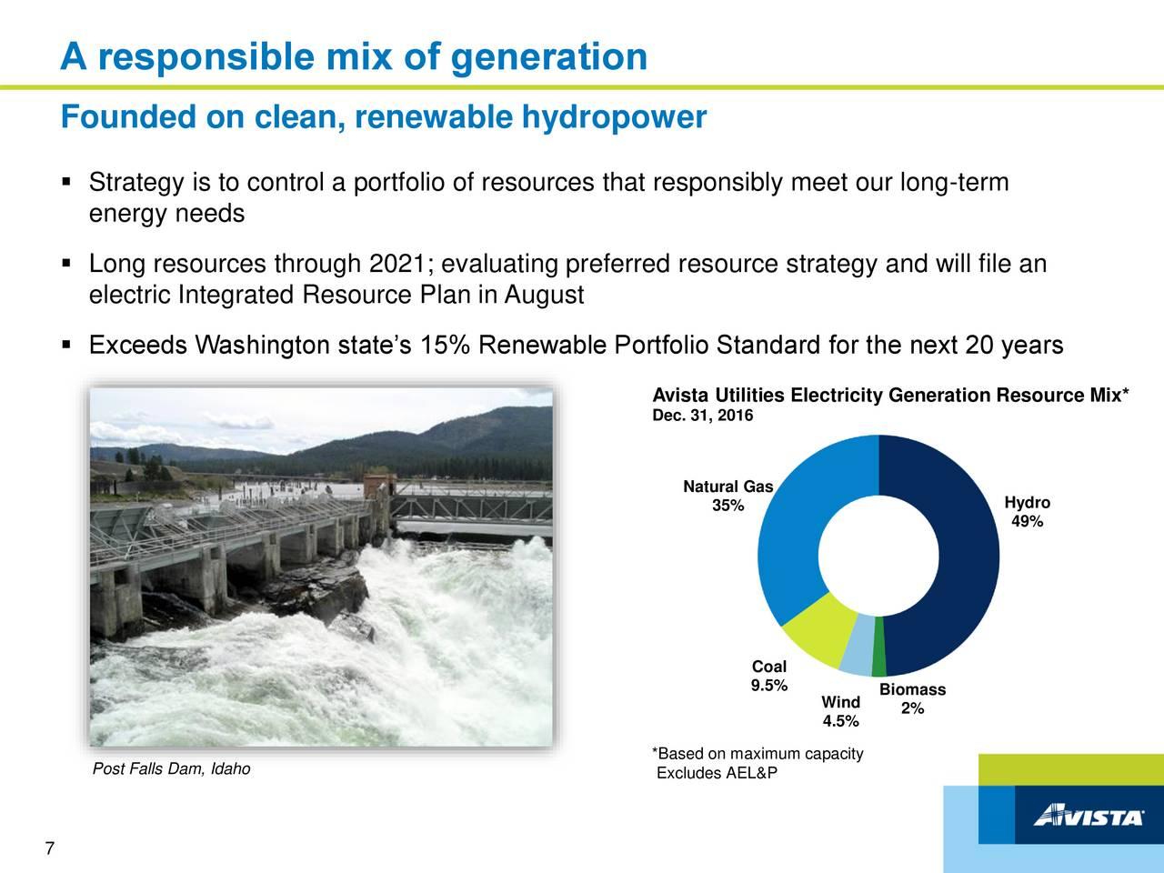 Idaho Natural Resources Corporation