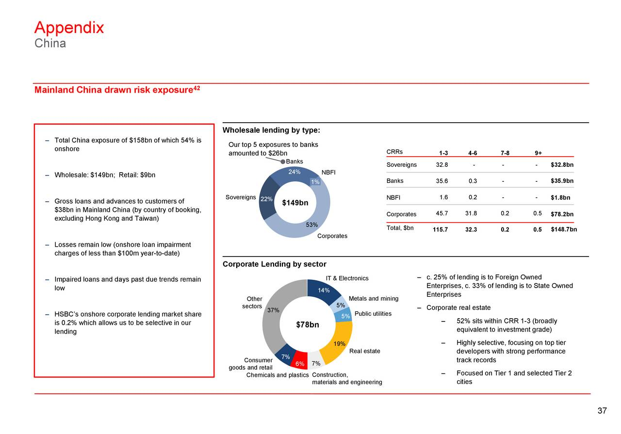 HSBC Holdings PLC 2017 Q2 - Results - Earnings Call Slides