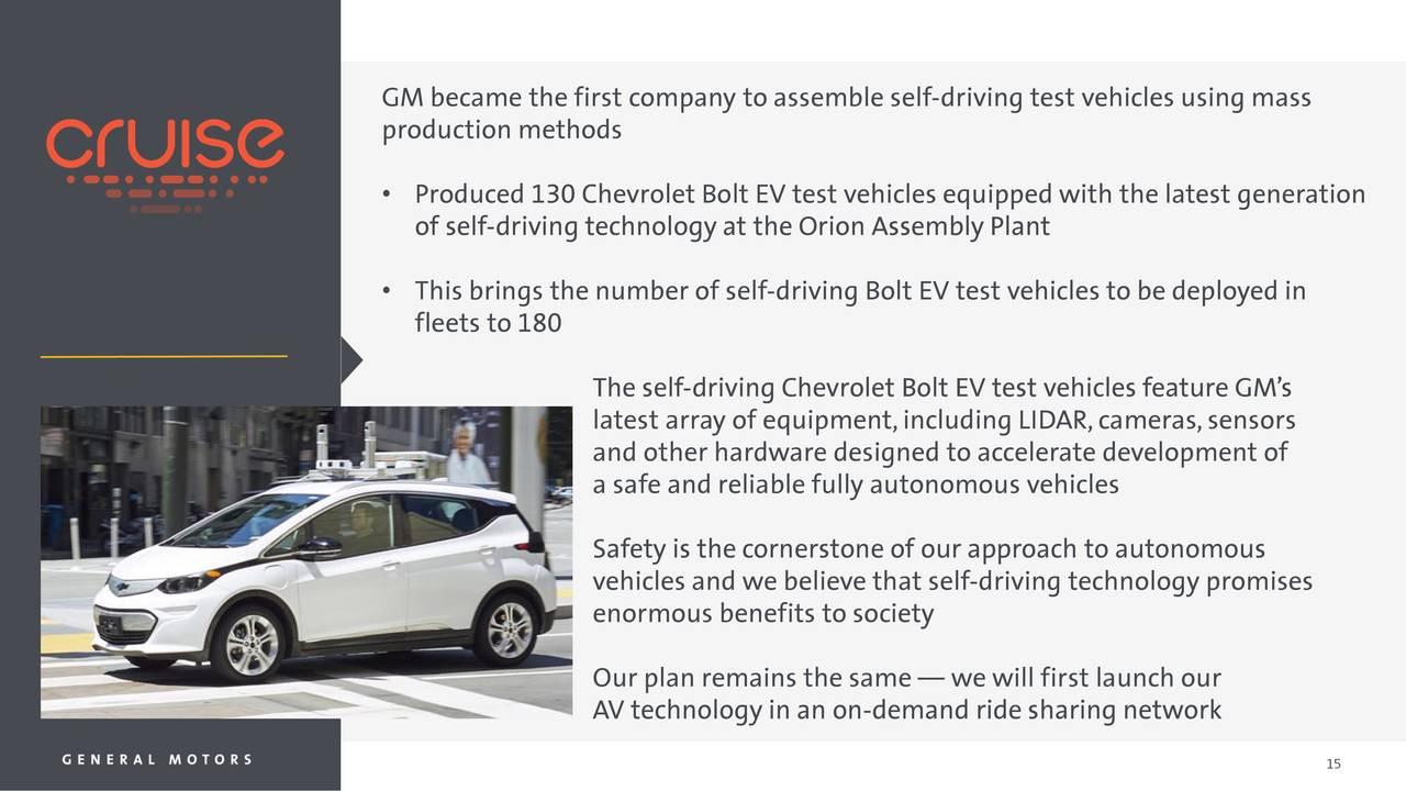 General Motors Gm Presents At Citi Research 2017