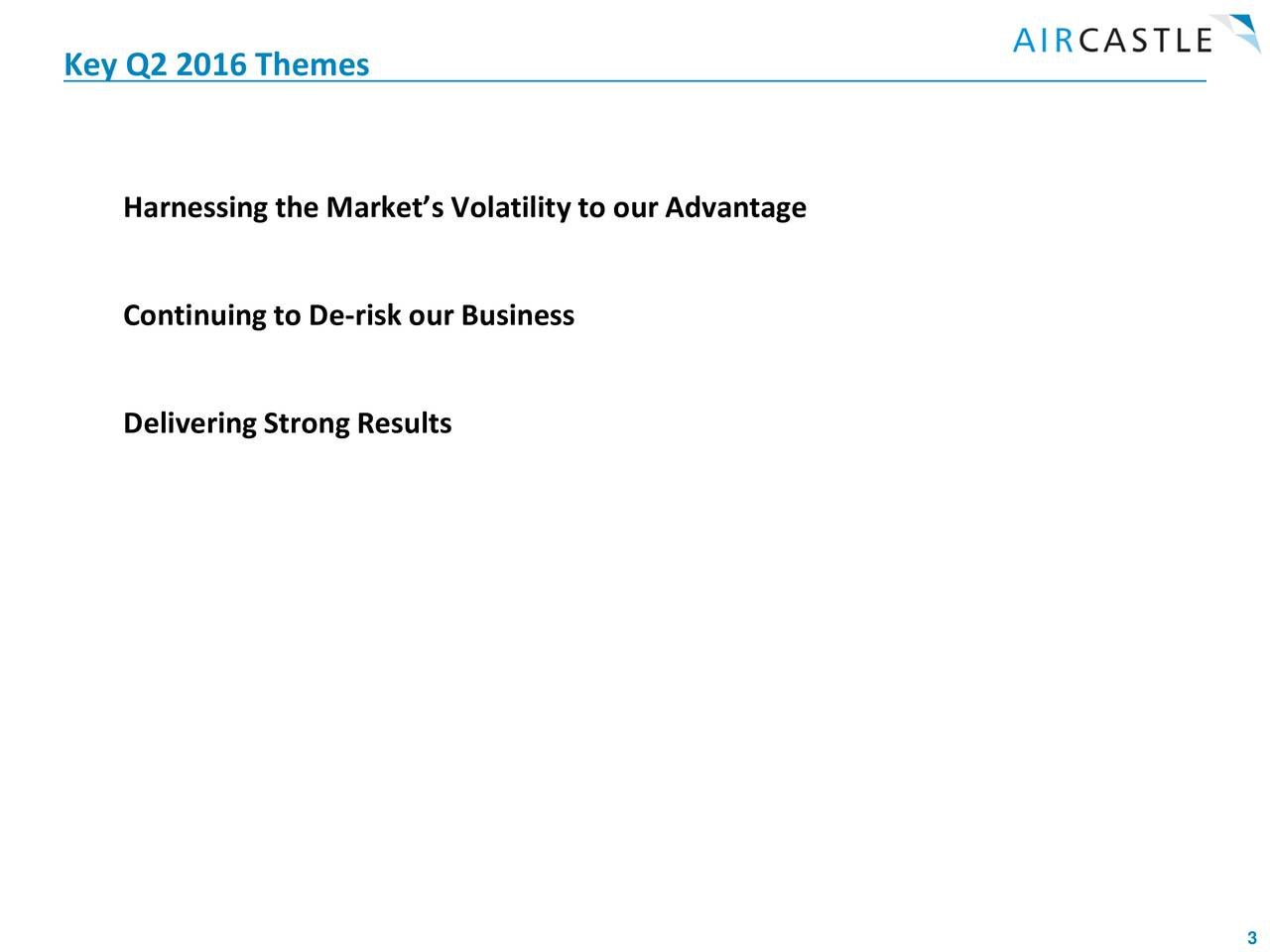 Harnessing the Markets Volatility to our Advantage Continuing to De-risk our Business Delivering Strong Results
