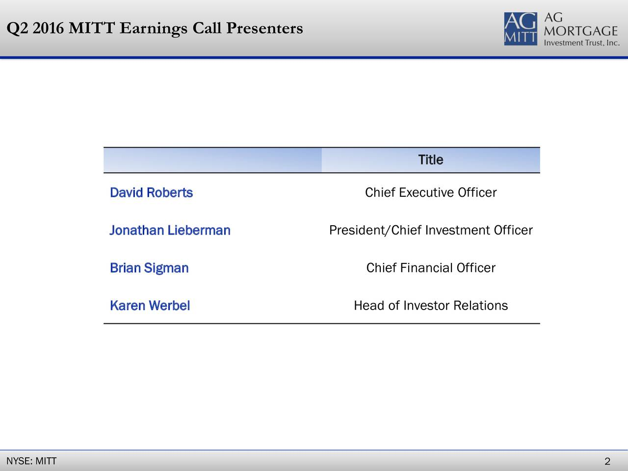 Title DavidRoberts Chief Executive Officer Jonathan Lieberman President/Chief Investment Officer Brian Sigman Chief Financial Officer Karen Werbel Head of Investor Relations NYSE: MITT
