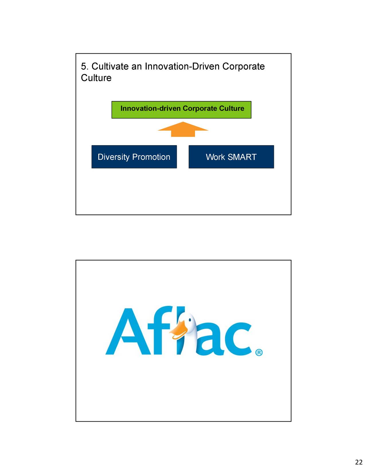 organizational culture in aflac Health benefit costs keep rising, global competition soars, and many companies aren't in any position to increase their expenses or bump up employees' pay but in top workers' eyes, pay can be a major factor in whether they stay: according to a 2006 survey conducted by watson wyatt worldwide.