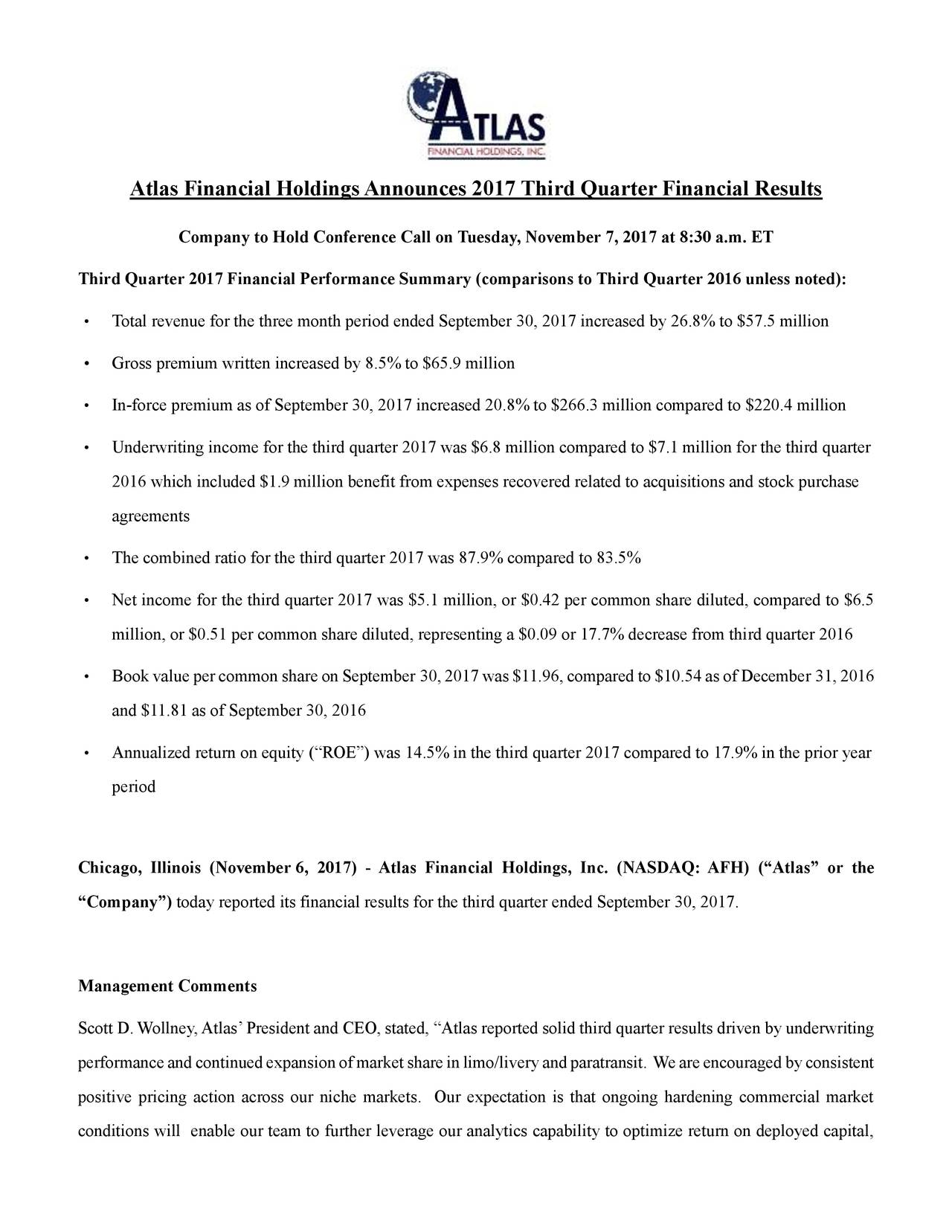 """Company to Hold Conference Call on Tuesday, November 7, 2017 at 8:30 a.m. ET Third Quarter 2017 Financial Performance Summary (comparisons to Third Quarter 2016 unless noted): • Total revenue for the three month period ended September 30, 2017 increased by 26.8% to $57.5 million • Gross premium written increased by 8.5% to $65.9 million • In-force premium as of September 30, 2017 increased 20.8% to $266.3 million compared to $220.4 million • Underwriting income for the third quarter 2017 was $6.8 million compared to $7.1 million for the third quarter 2016 which included $1.9 million benefit from expenses recovered related to acquisitions and stock purchase agreements • The combined ratio for the third quarter 2017 was 87.9% compared to 83.5% • Net income for the third quarter 2017 was $5.1 million, or $0.42 per common share diluted, compared to $6.5 million, or $0.51 per common share diluted, representing a $0.09 or 17.7% decrease from third quarter 2016 • Bookvalue per common share on September 30,2017was $11.96, compared to $10.54 as of December 31,2016 and $11.81 as of September 30, 2016 • Annualized return on equity (""""ROE"""") was 14.5% in the third quarter 2017 compared to 17.9% in the prior year period Chicago, Illinois (November 6, 2017) - Atlas Financial Holdings, Inc. (NASDAQ: AFH) (""""Atlas"""" or the """"Company"""") today reported its financial results for the third quarter ended September 30, 2017. Management Comments Scott D. Wollney,Atlas'President and CEO, stated, """"Atlas reported solid third quarter results driven by underwriting performanceandcontinuedexpansionofmarket shareinlimo/liveryandparatransit. Weareencouragedbyconsistent positive pricing action across our niche markets. Our expectation is that ongoing hardening commercial market conditions will enable our team to further leverage our analytics capability to optimize return on deployed capital,"""